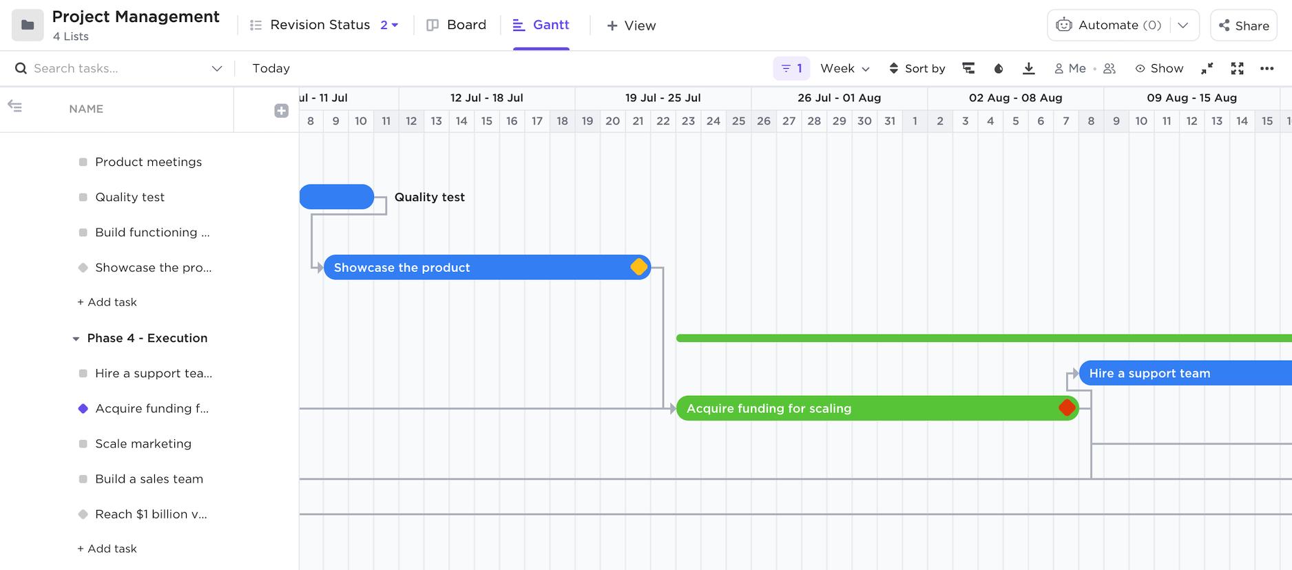 Project Management template Gantt view